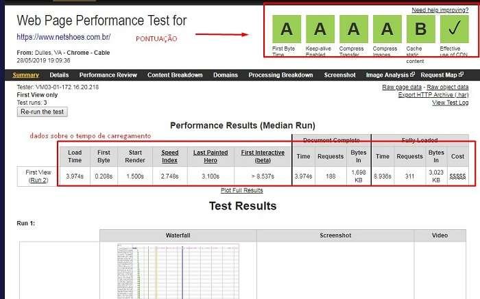 ferramenta gratuita web page test